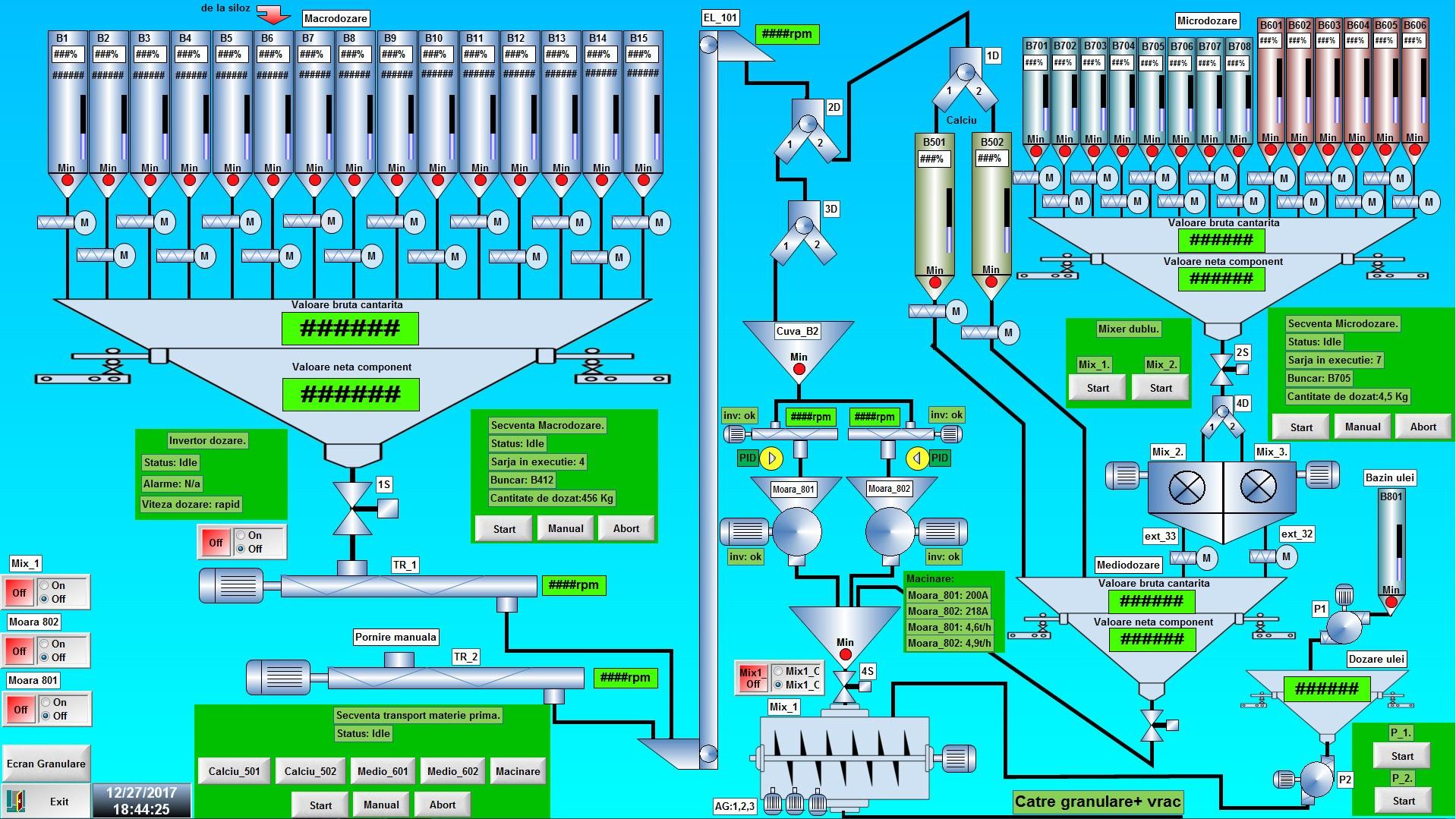 Control automat pentru procese de cântărire și dozare