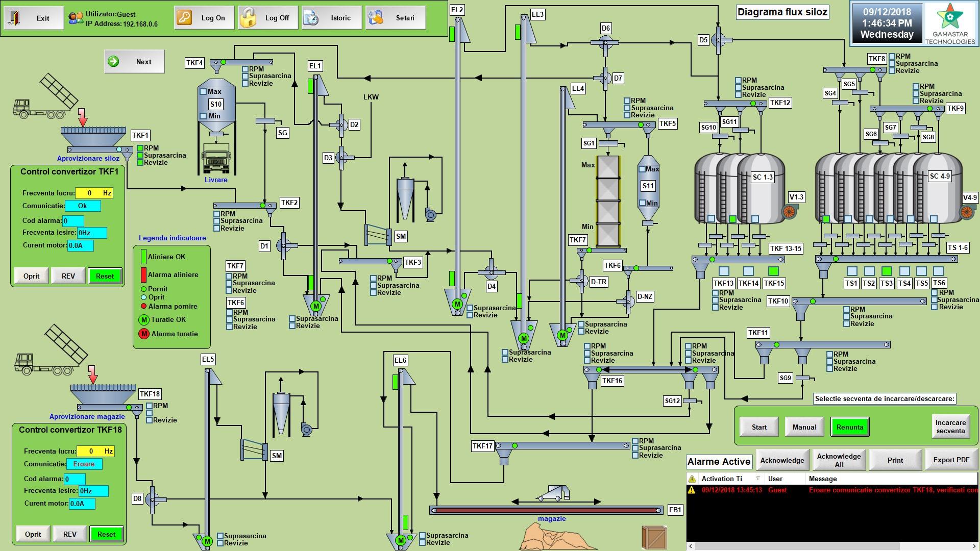 Control, automatizare și gestiune silozuri